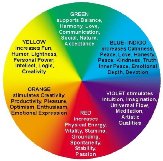 Moods Colors tips to understand how do colors affect moods