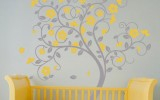 <b>5 Advantages Of Sticker Wall Art</b>