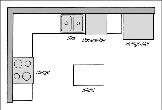 Island kitchen floor plans for u and l shaped kitchen for U kitchen floor plan