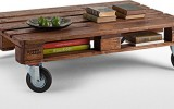 <b>Natural Wood Tables and Benches for Natural Home</b>